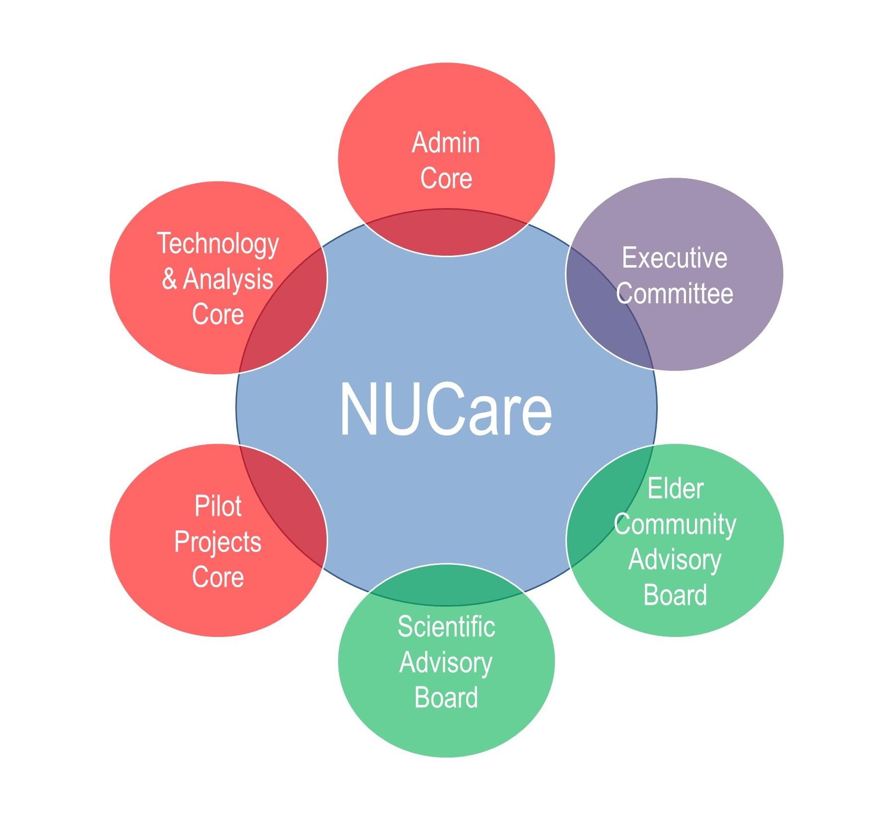 Nucare-E1471614730348